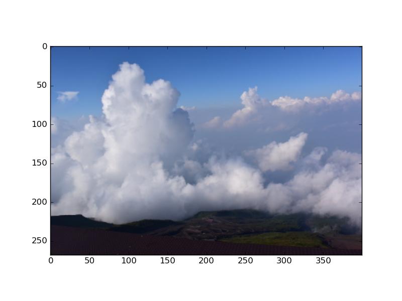 SciPyで画像処理   mwSoft